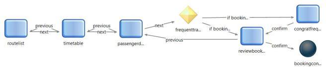 webflow1